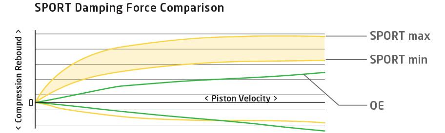 KONI Graph Sport